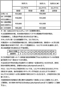 伸び代塾週1回授業料